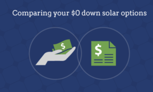 Quality Solar Sydney Investment